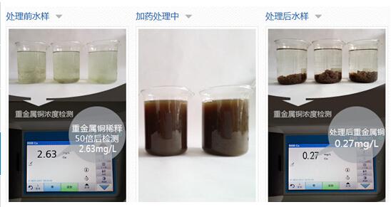处理电镀废水硫酸亚铁与生石灰粉的投加方法
