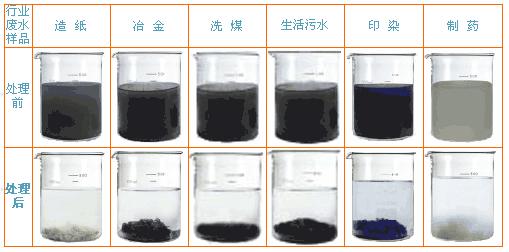 聚合硫酸铁效果