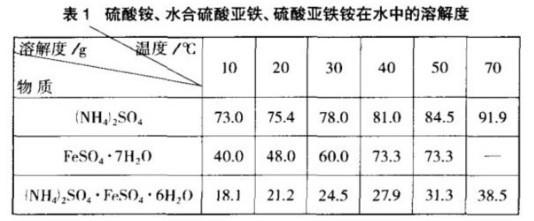 硫酸亚铁溶解度